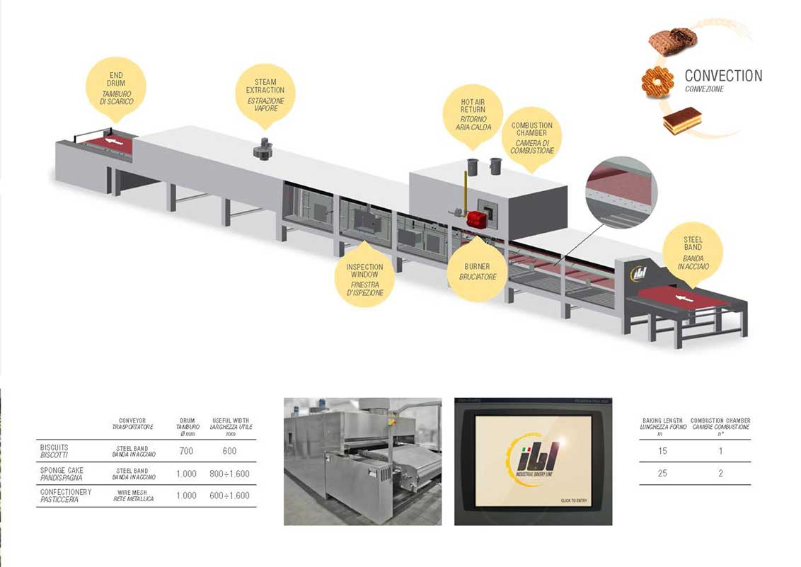 IBL BISCUIT PROCESSING MACHINE (2)